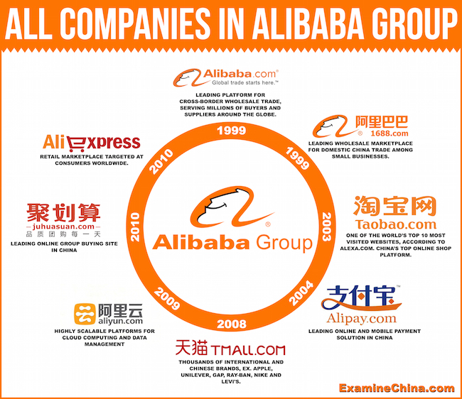 Alibaba, the future is Aliyun