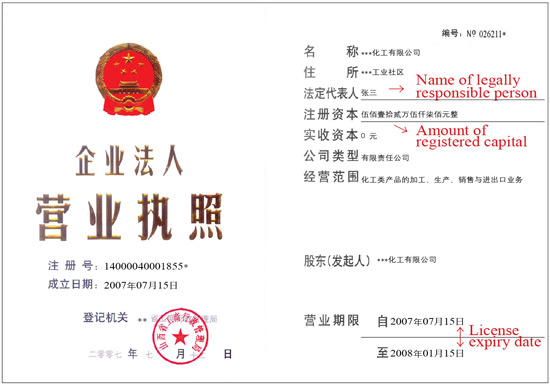 China Company registration and set up process.