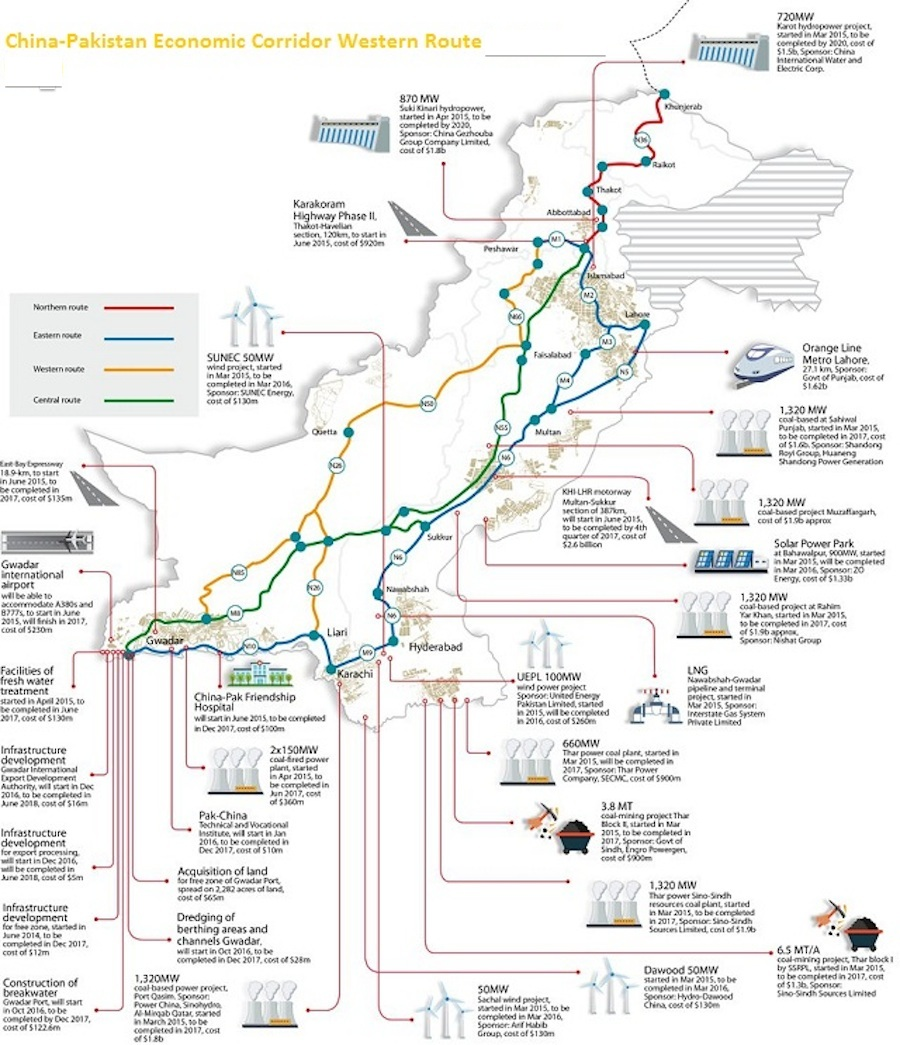 China- Pakistan Energy projects reaching fruition