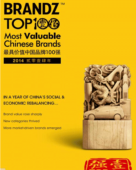 The 100 most valuable Chinese brands in 2014.
